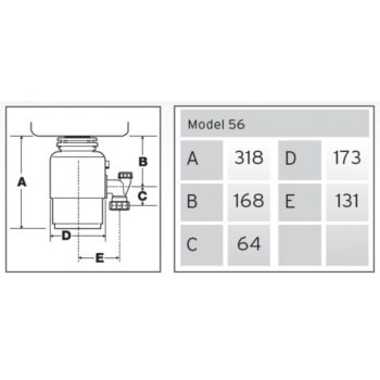 Dimensions Model 56