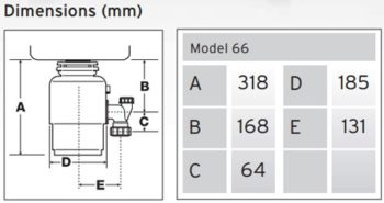 Technical drawing M66